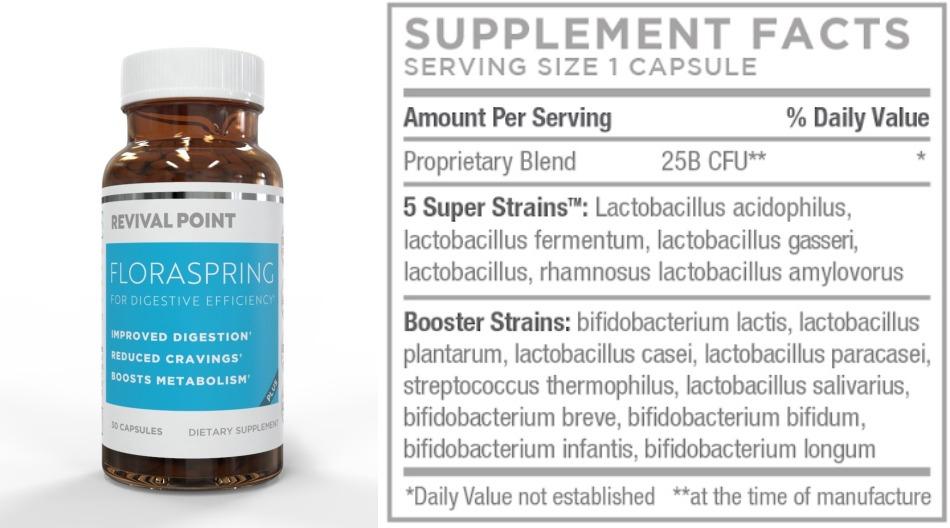 Floraspring ingredients
